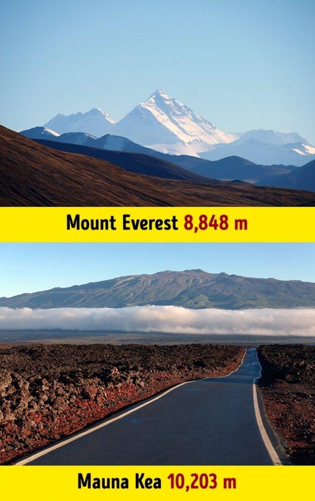 ยอดเขาเอเวอเรสต์ ไม่ใช่ ภูเขาที่สูงที่สุดในโลก