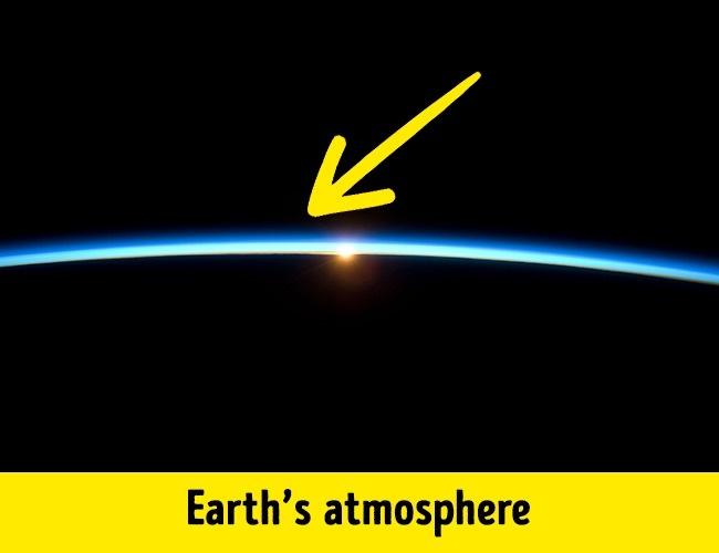 ชั้นบรรยากาศของโลกเราก็มีขอบเขต